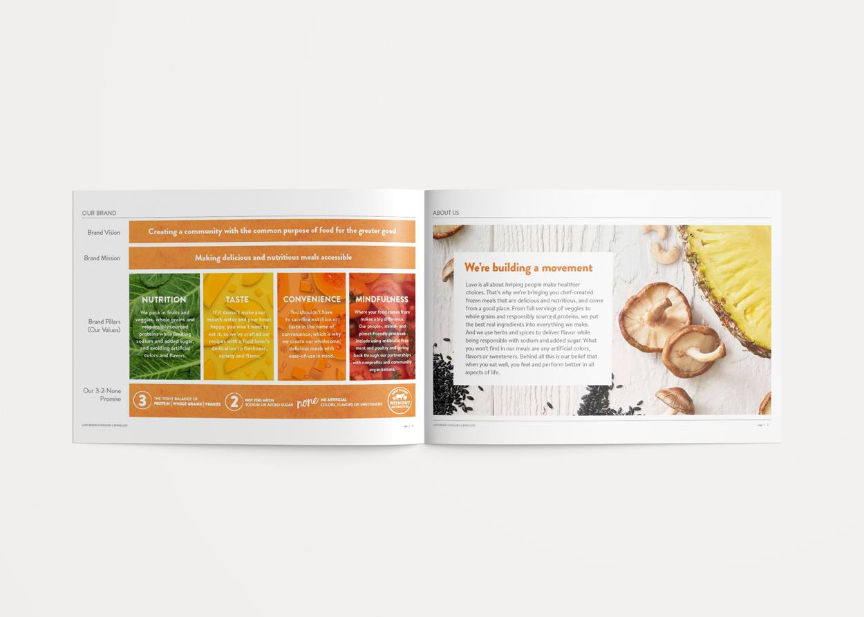 Gillian-Damborg-Pilot-Creative-Luvo-Brand-Book-01