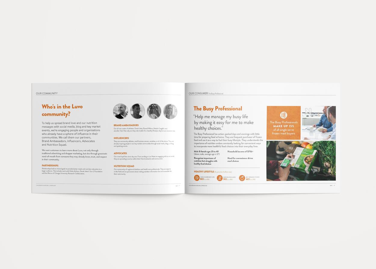 Gillian-Damborg-Pilot-Creative-Luvo-Brand-Book-02